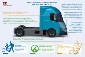 Infografic reflectând asupra beneficiilor noilor designuri ale camioanelor in UE. Credit: T&E, 2Celsius Network
